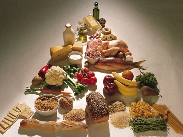 aprenda a comer com a piramide alimentar